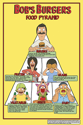 Bob's Burger Food Pyramid