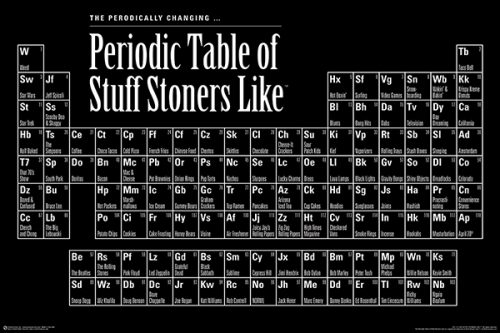 Periodic Table of Stuff Stoners Like
